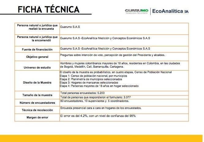 Ficha técnica encuesta de Guarumo para la Alcaldía de Bogotá