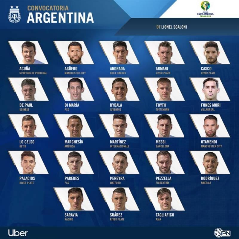 Lista de convocados de Argentina
