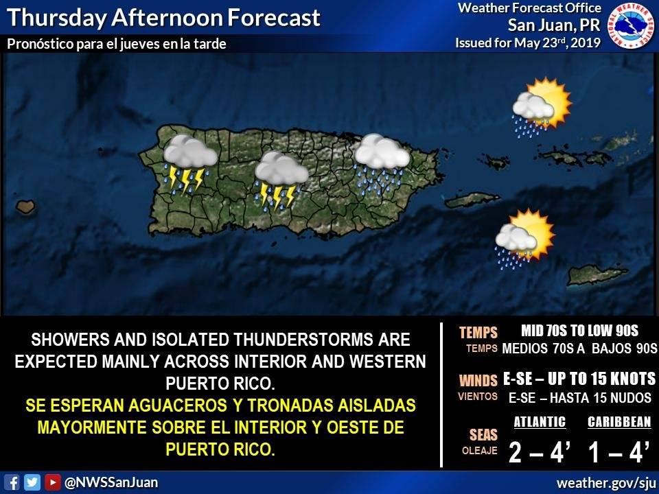 Pronóstico de lluvia puerto rico