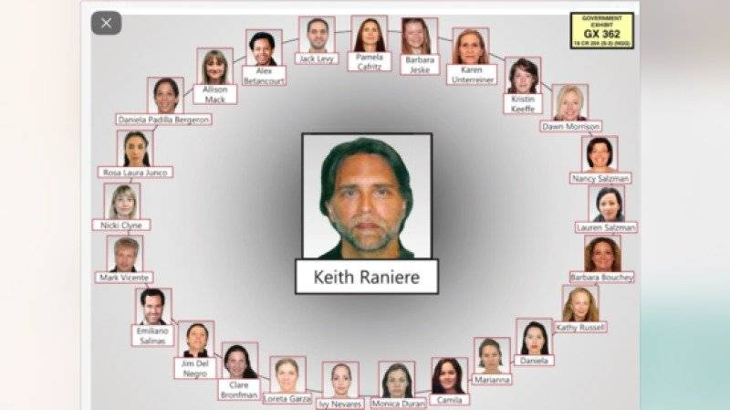 Secta Sexual Keith Raniere