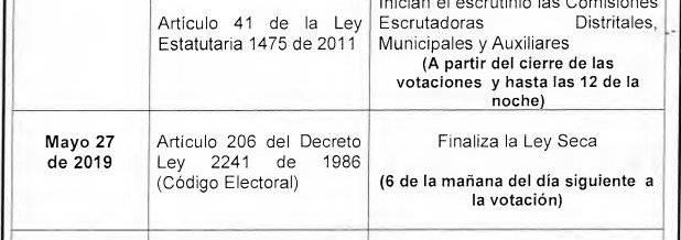 Captura de pantalla // Resolución Procuraduría