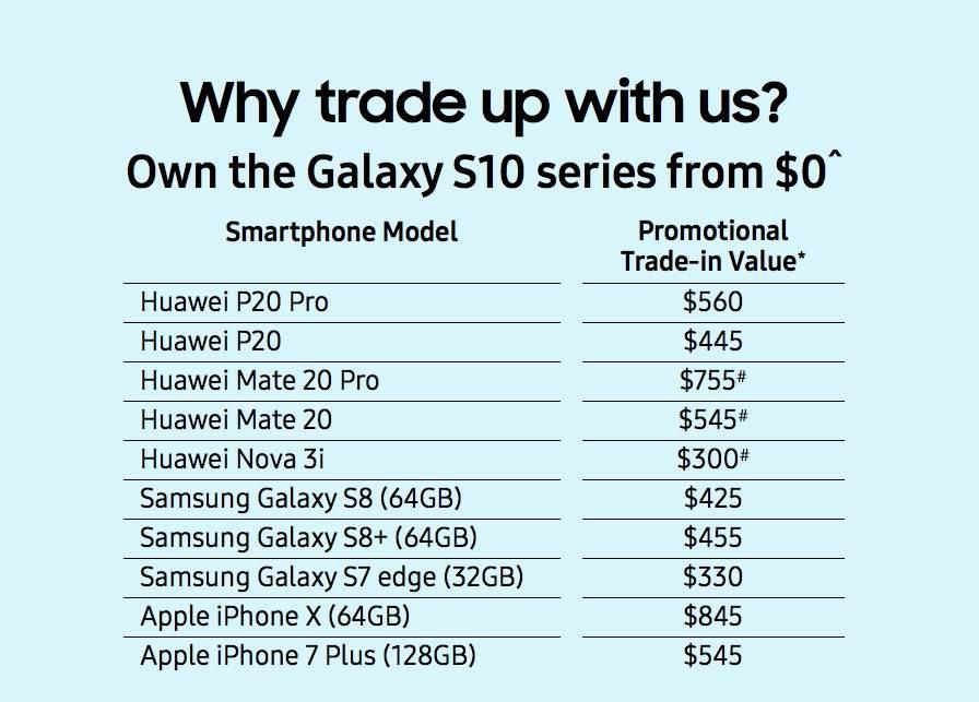 Samsung aprovecha la tormenta y ofrece cambiar tu Huawei por uno de sus equipos con descuento