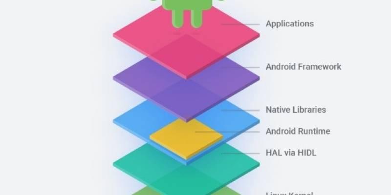 AOSP: El Android 'open source' sin Google