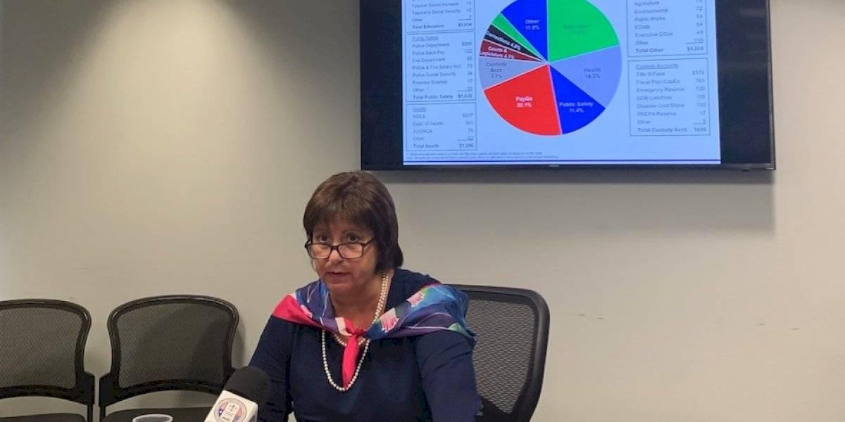 La Junta somete en corte el plan de ajuste a la deuda de Puerto Rico