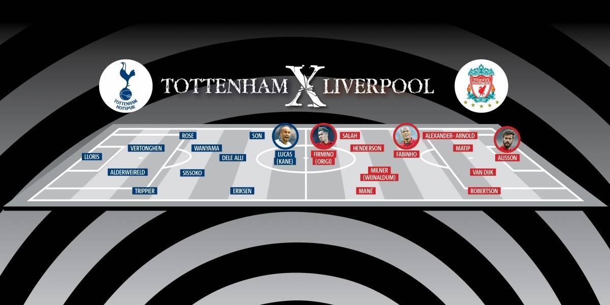 Champions League: Com classificações heróicas, Tottenham e Liverpool fazem último ato pelo título europeu
