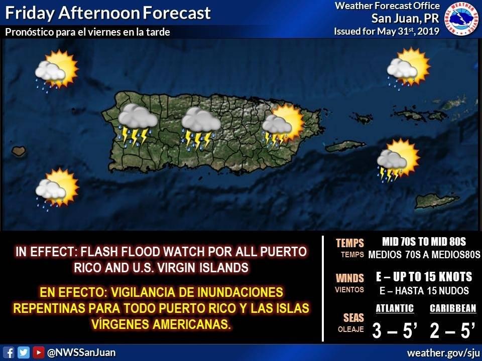 Puerto Rico clima