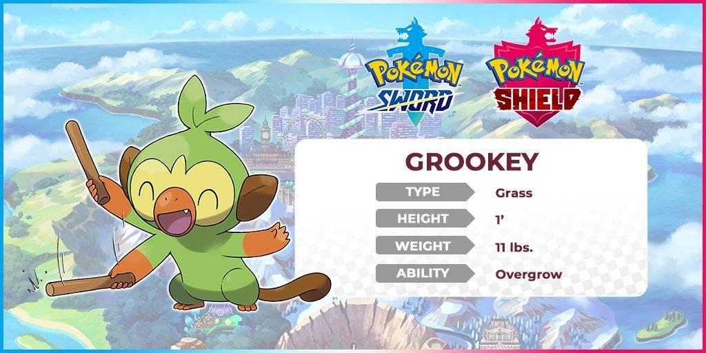 O inicial do tipo grama, Grookey Divulgação/Nintendo