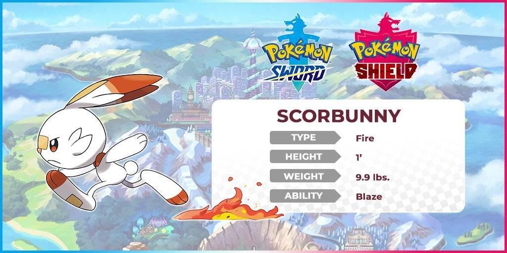 O inicial de fogo, Scorbunny Divulgação/Nintendo