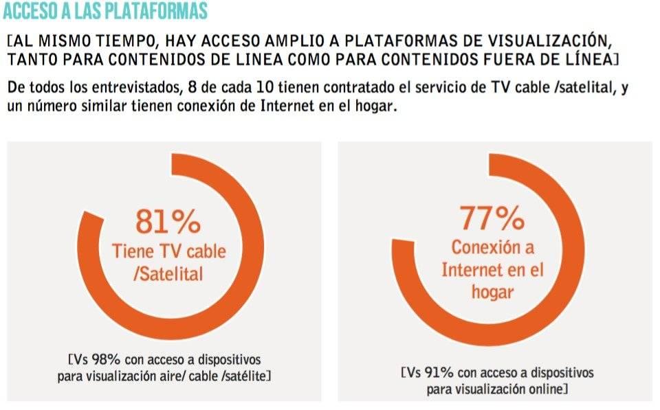 Acceso TV A.G