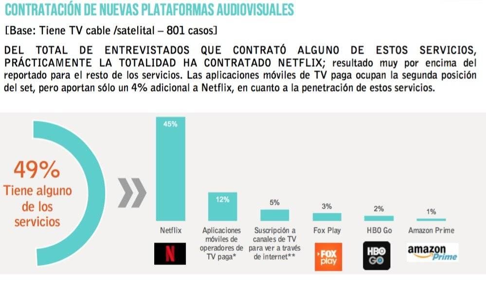 Acceso TV A.G.