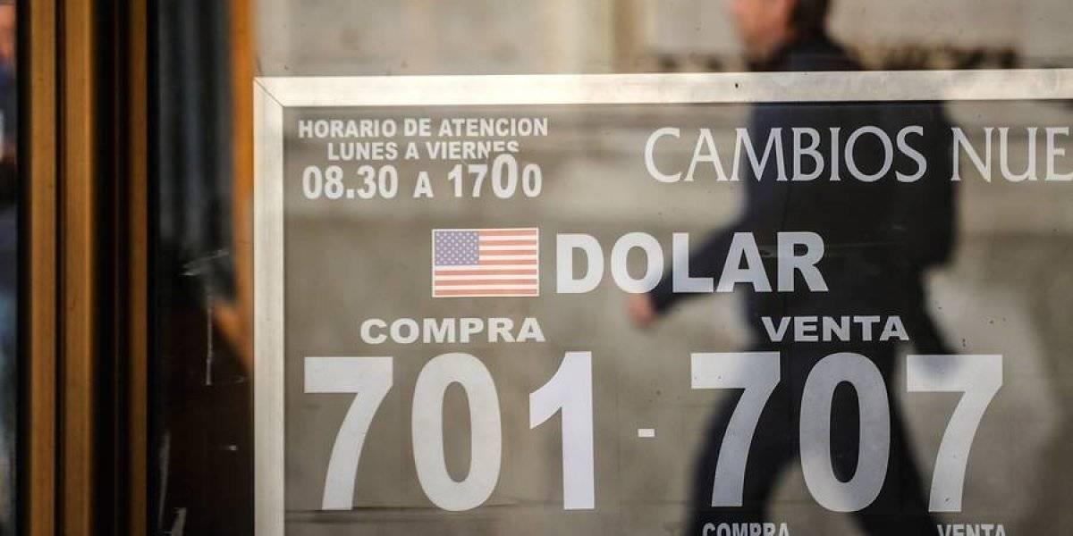 Dólar sube, pero no le alcanza para volver a los $700