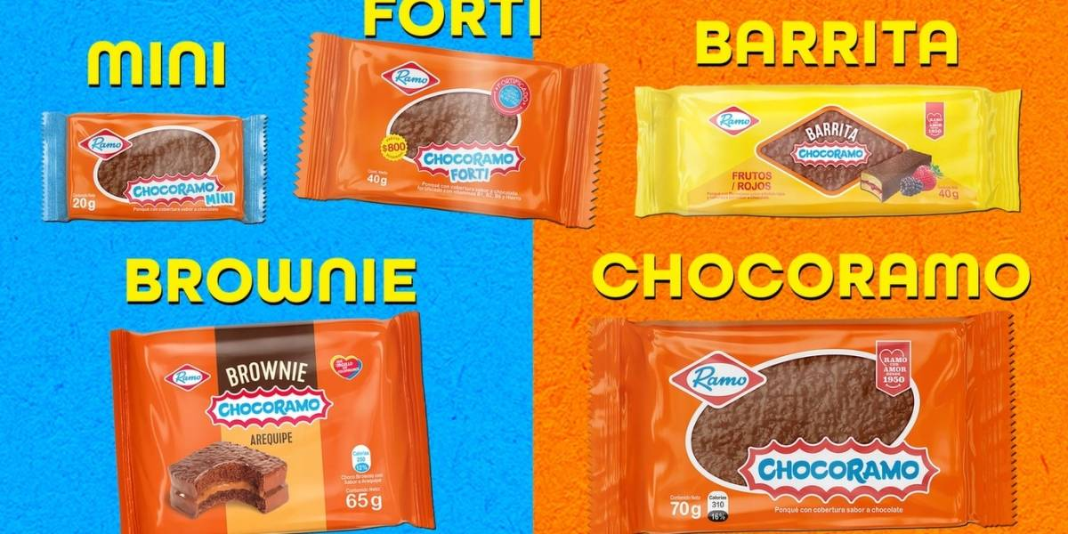 ¿Qué nivel de hambre tienes según estos productos de Ramo?
