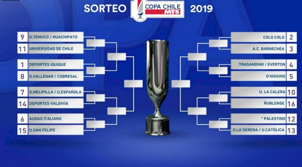 Así quedaron los octavos de final de la Copa Chile 2019 / Foto: Captura
