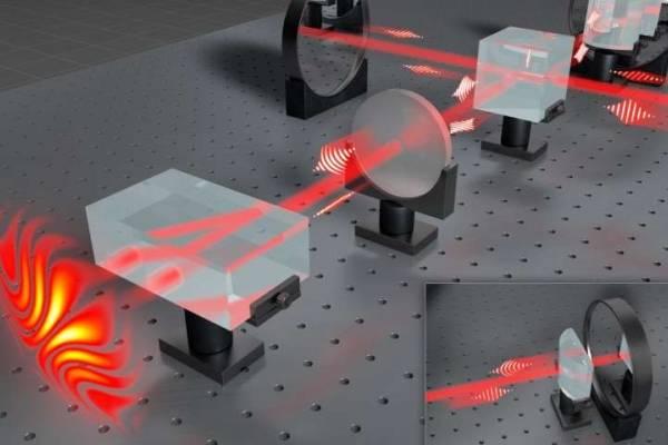 Resultado de imagen de Científicos chilenos han logrado cambiar la estructura de la luz para aplicarla en la microelectrónica