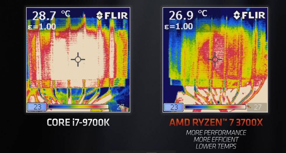 "Ryzen 9 3950X: La primera CPU de 16 núcleos ""para gamers"" de AMD"