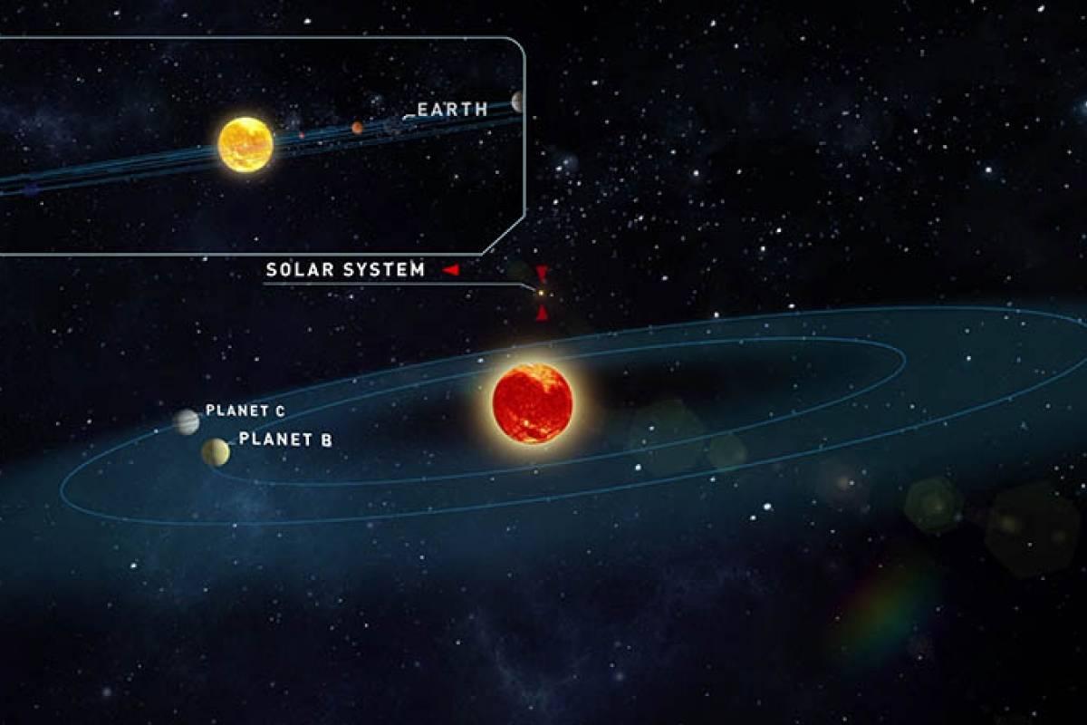 Descubren un nuevo sistema solar con dos planetas habitables ...