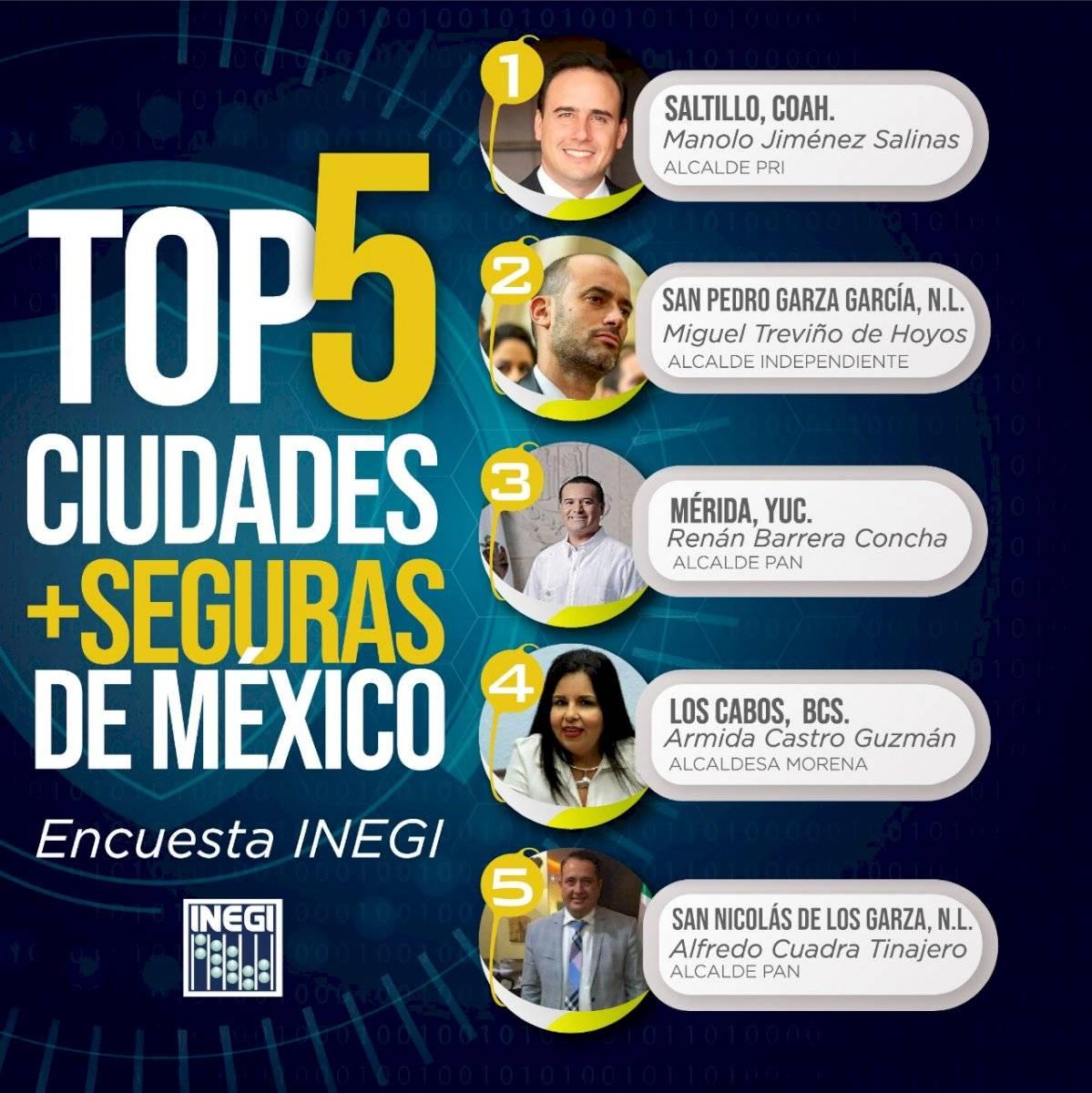 Saltillo, una de las 5 ciudades más seguras de México