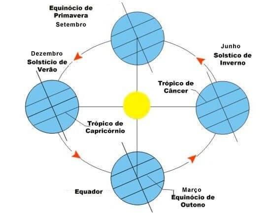 solsticiosequino-58089c7bcf52ac13136e479c8cbf3dd3.jpg