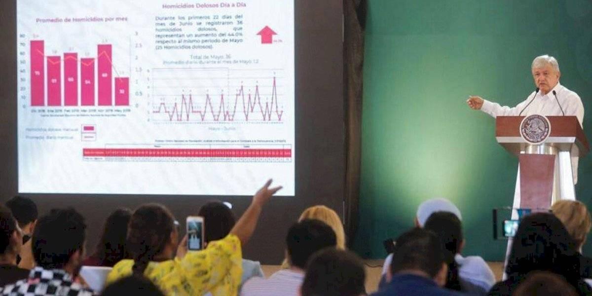 """""""No miento"""", dice AMLO sobre baja de homicidios en Quintana Roo"""
