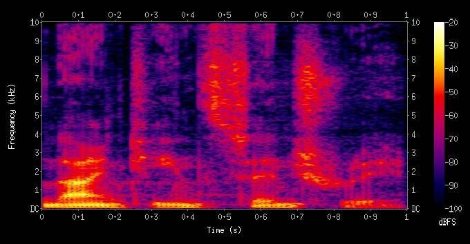 espectrograma shazam