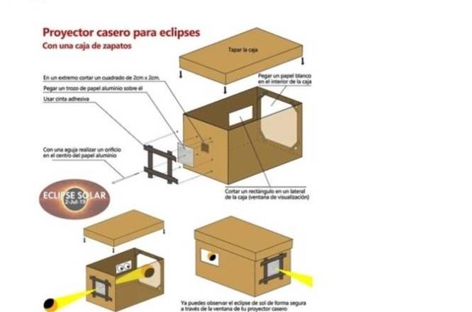 Eclipse solar: Cómo hacer un proyector casero y evitar con esto daños en tus ojos