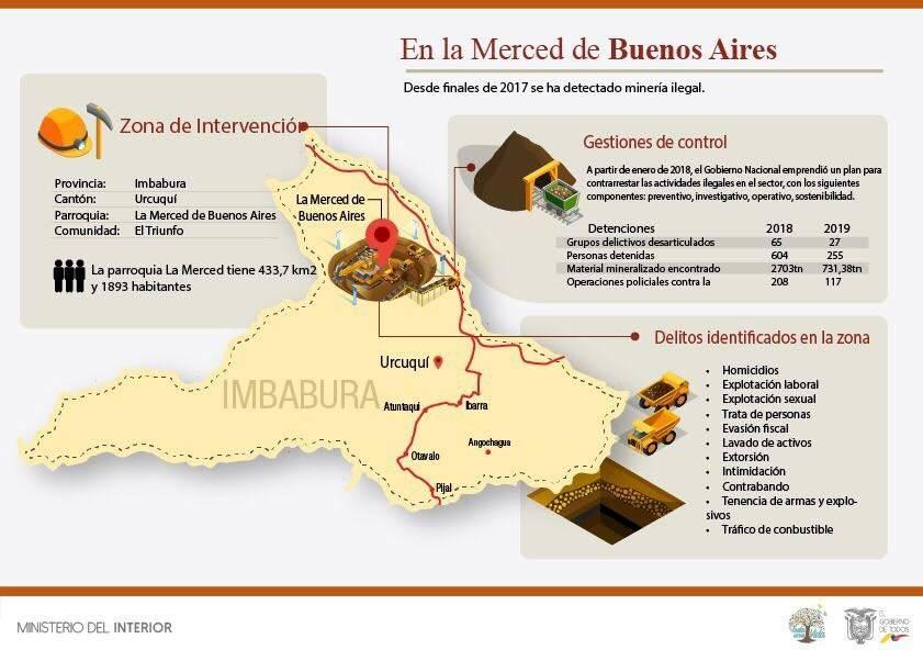 https://www.metroecuador.com.ec/ec/noticias/2019/07/02/se-registra-sismo-3-7-pinas-oro.html