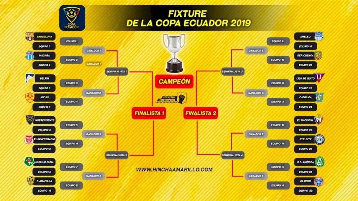 Cruces de la Copa Ecuador
