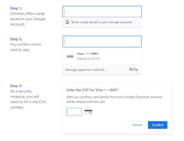 Chrome puede llenar los datos de tu tarjeta de crédito incluso aunque no le des permiso