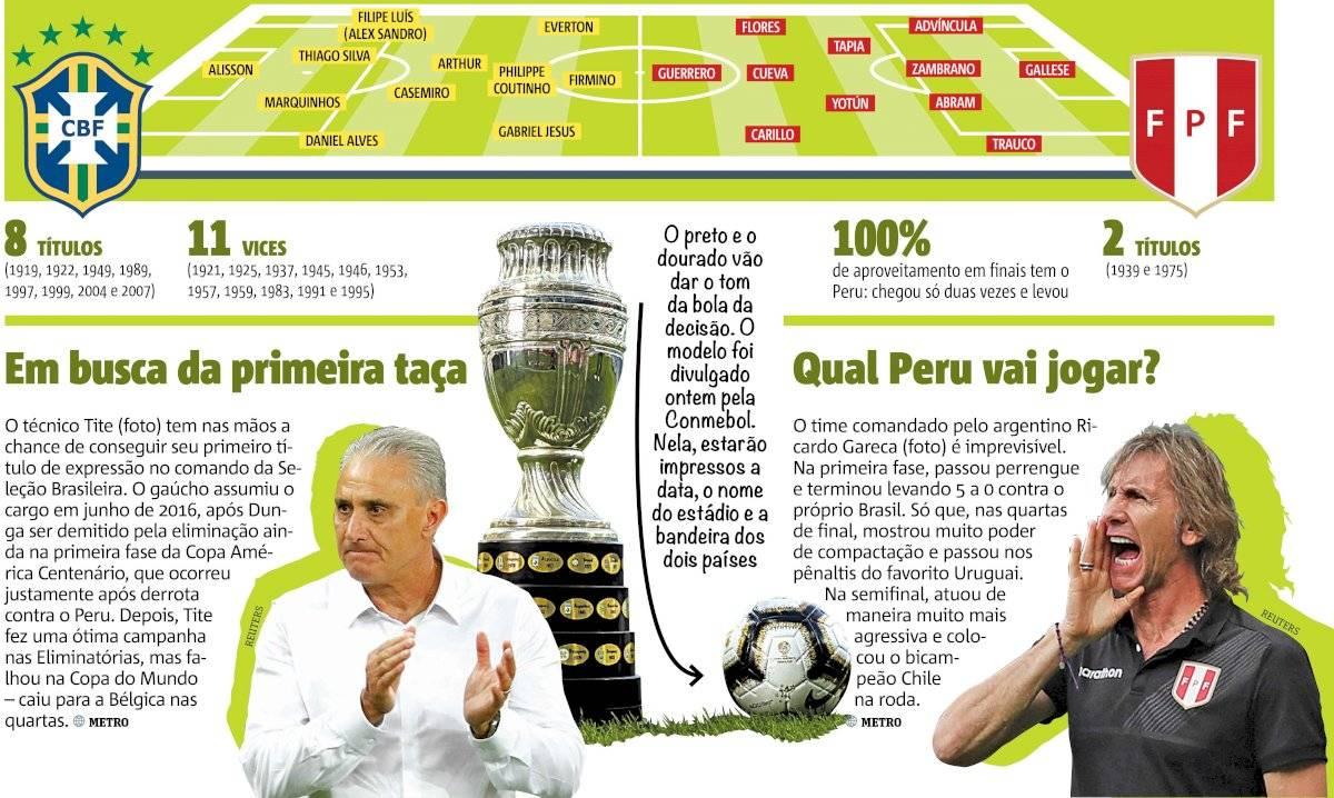 final Peru