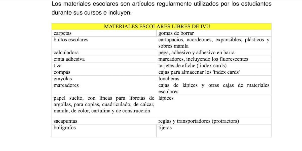 Materiales exentos de IVU, julio 12 y 13 del 2019