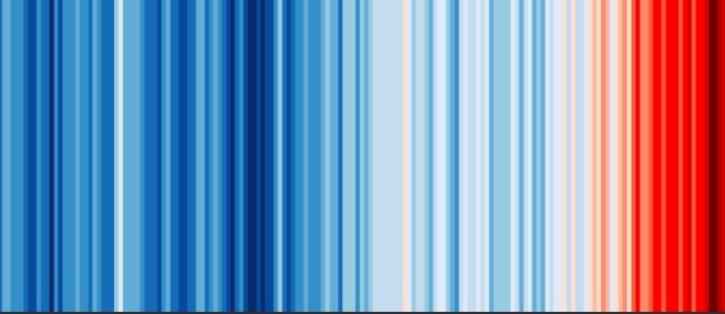 Esta web te enseña la alarmante evolución del calentamiento global en tu país