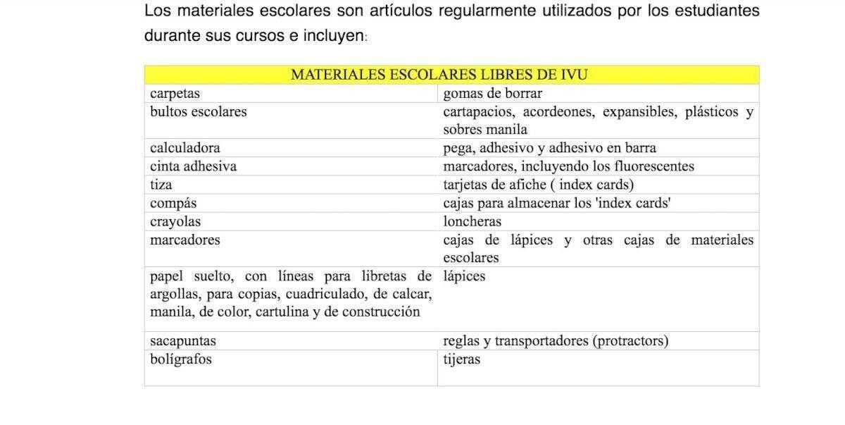 Lista de materiales sin IVU