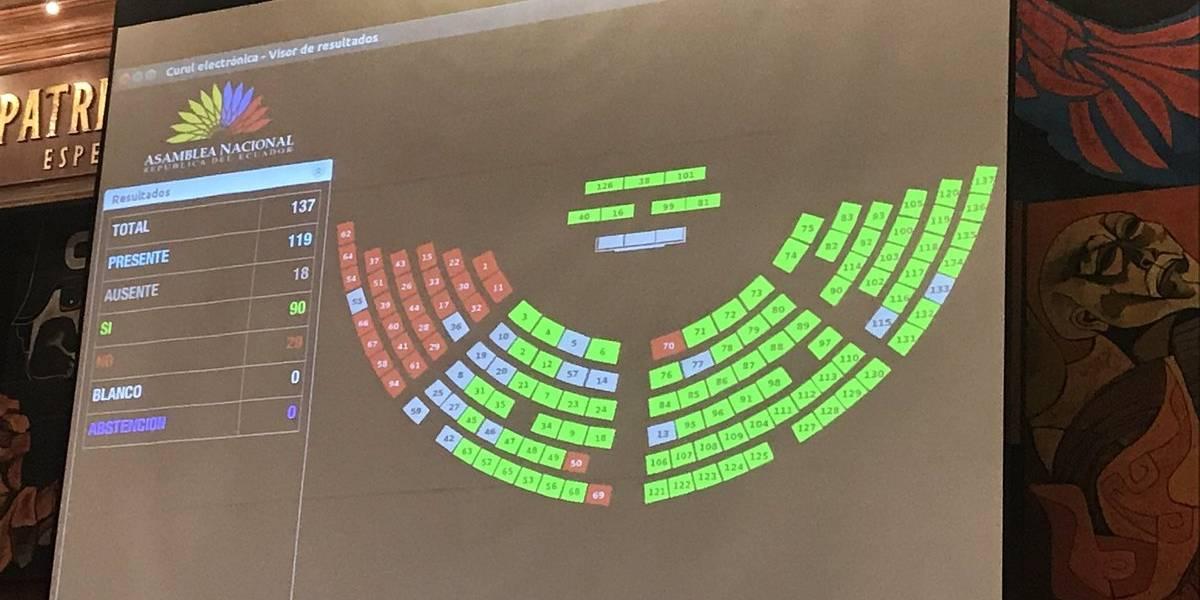 Asamblea Nacional aprueba la derogación al Impuesto Verde