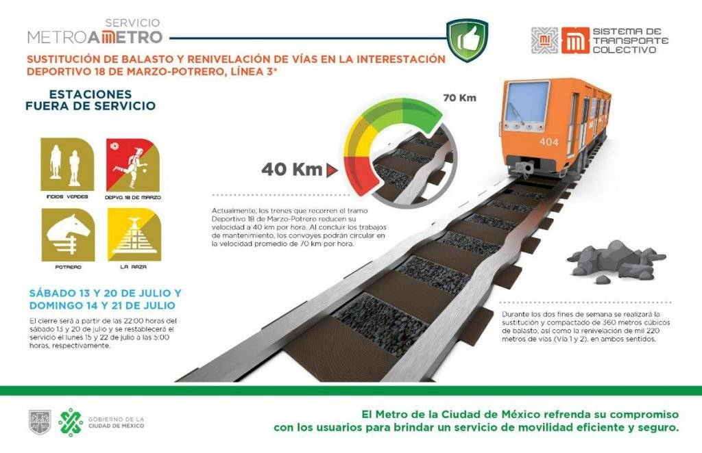 Cerrarán estaciones del Metro