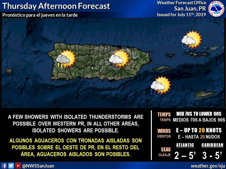 Clima de Puerto Rico