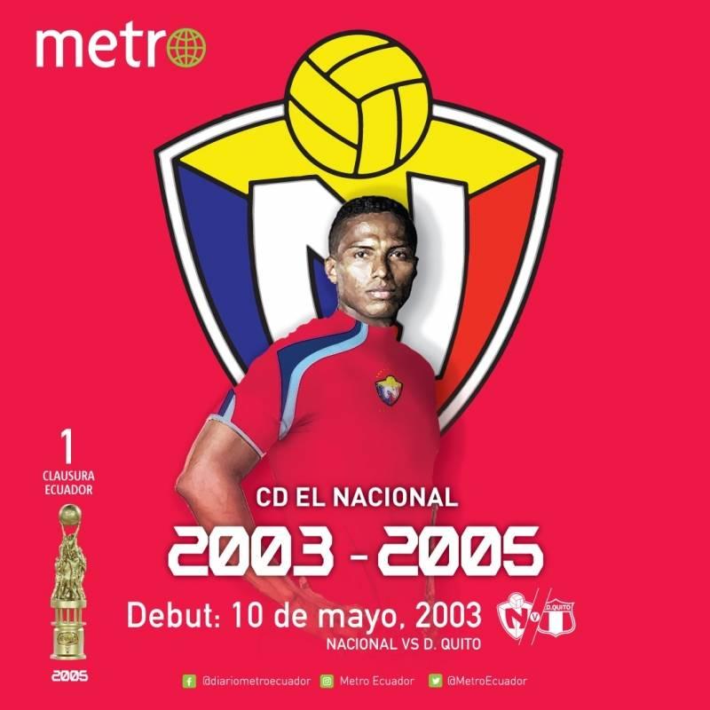 Christian Carrión/ Metro Ecuador
