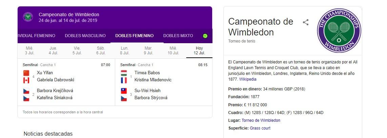 Wimbledon llega a Google con este genial mini juego de tenis
