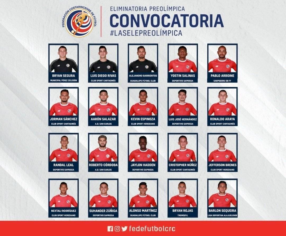 Federación Costarricense de Futbol