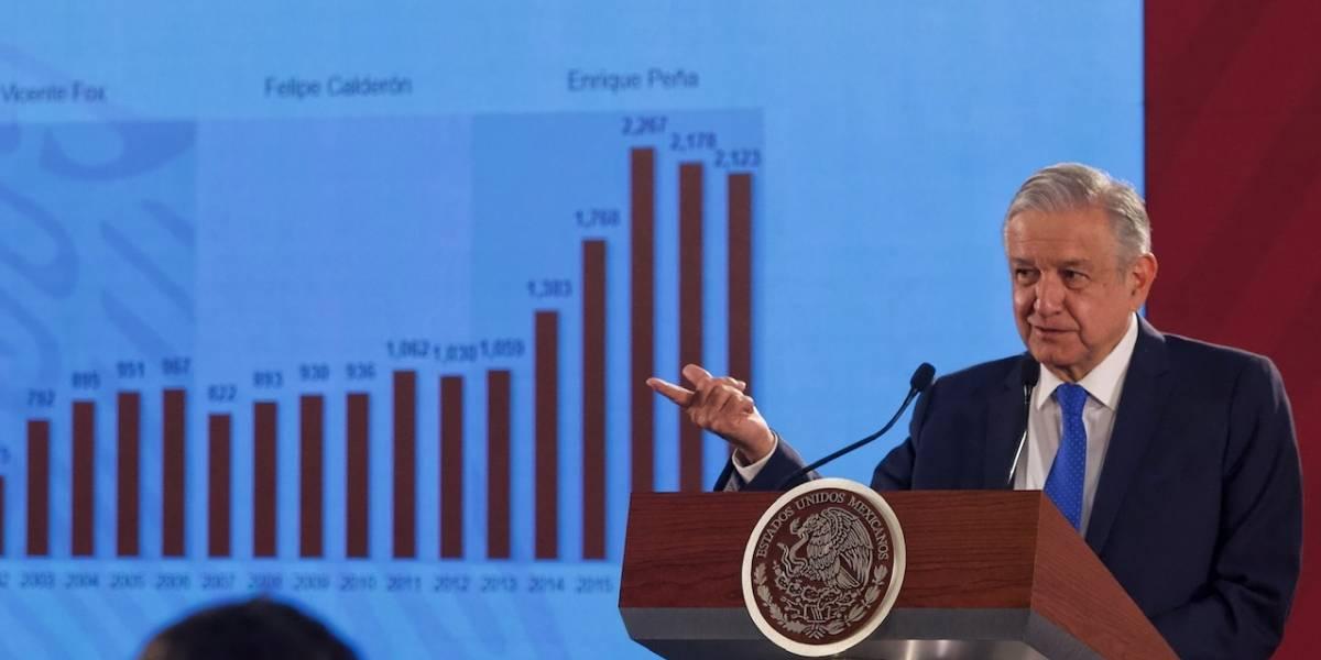 Deuda pública de México no baja de 10 billones de pesos