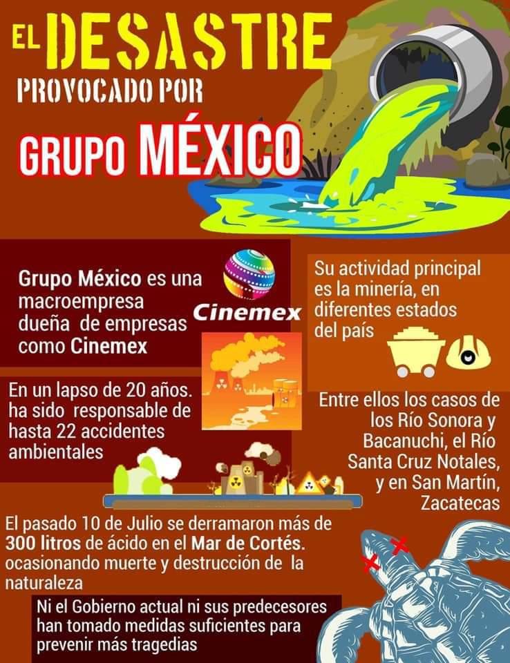 Grupo México Ácido