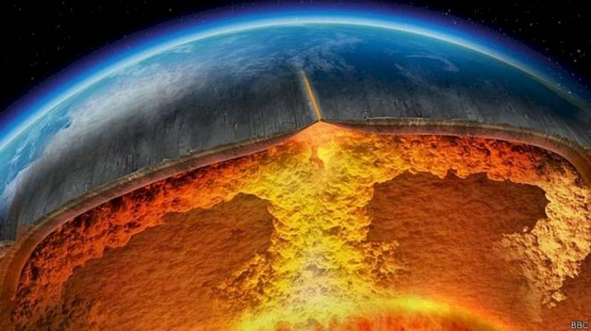 ¿Qué es y para que sirve el Polo Norte Magnético de la Tierra?
