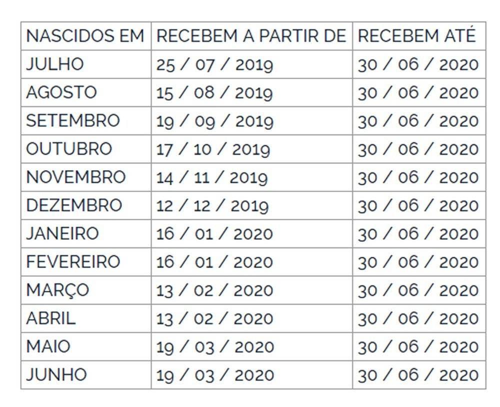 PIS 2019-2020 Calendário de pagamento