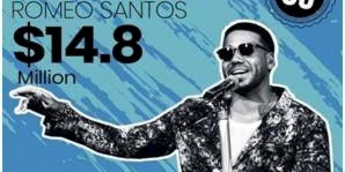 Romeo Santos, artista latino masculino mejor pagado según Billboard's Money Makers
