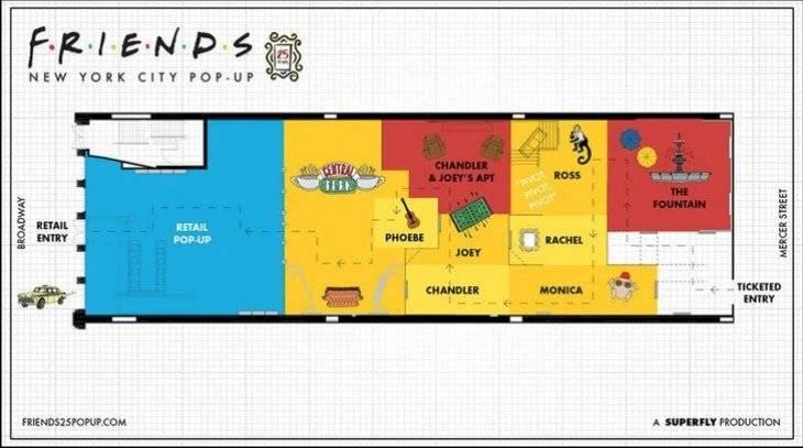 Mapa parque Friends