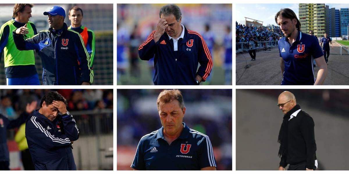 11 entrenadores en siete años: Azul Azul no encuentra al DT de la U post Sampaoli