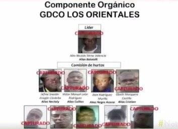Banda de ladrones secuestraba y robaba a habitantes de un barrio de Bogotá