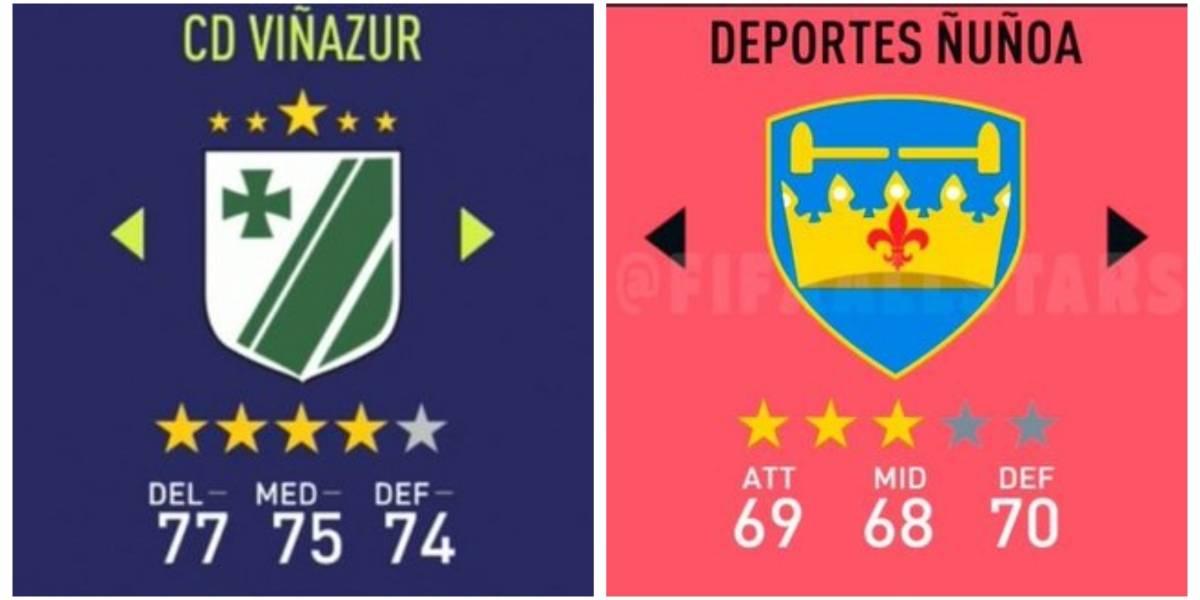 CD Viñazur vs Deportes Ñuñoa: El Superclásico del fútbol chileno cambia de nombre en FIFA 20