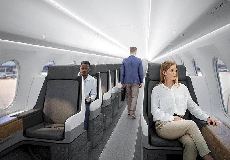 avion supersonico