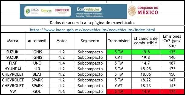 eficiencia-79b5cebb4c9305d4532e598f27692e61.jpg