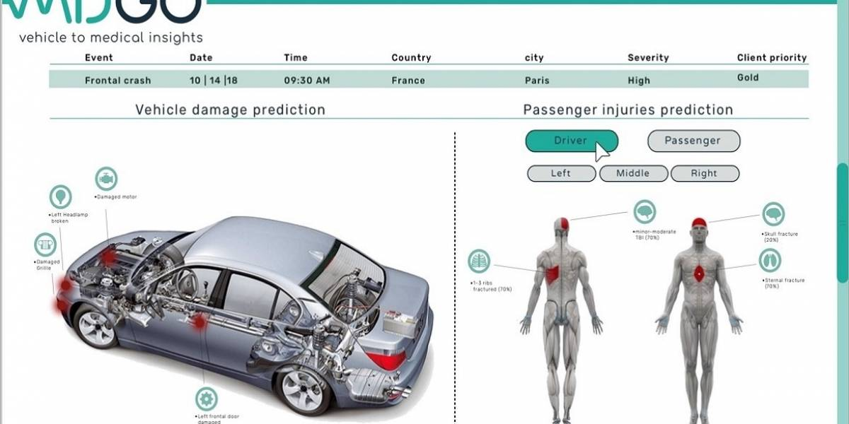 Hyundai se asocia con empresa de inteligencia artificial médica para predecir lesiones en tiempo real